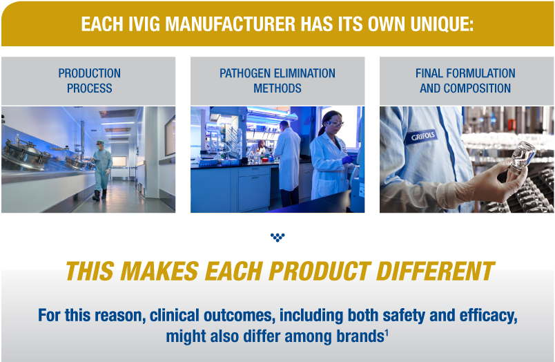 Each IVIG manufacturer has its own unique process